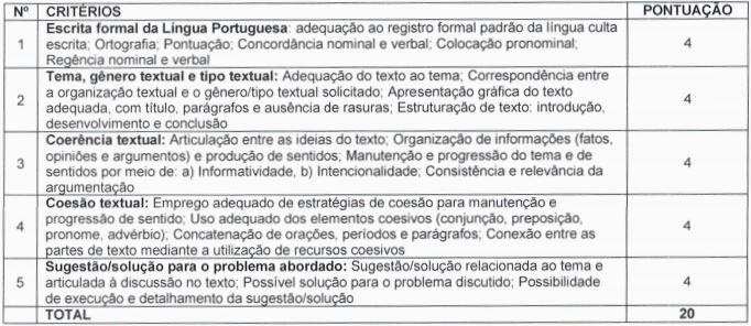 Edital ALEPI: critérios para prova de Redação