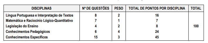 Edital Prefeitura de Votorantim SP