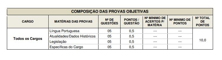 SAMAE de Jacinto Machado SC