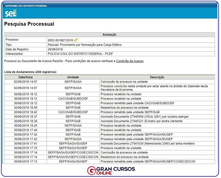 Concurso PCDF: Registros no Sistema Eletrônico de Informação do Distrito Federal – SEI DF