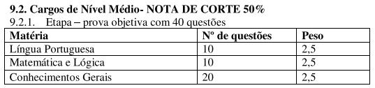 Concurso Prefeitura Arenápolis MT: taxa de inscrição!