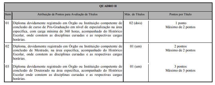 Concurso Prefeitura de Governador Valadares