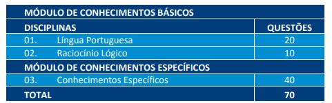 Concurso TJ SC: disciplinas das provas.