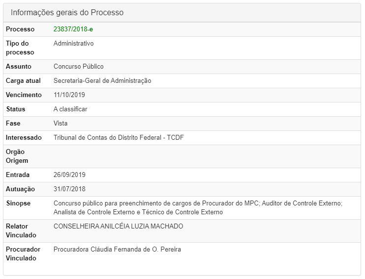 Concurso TCDF: novas movimentações registradas.