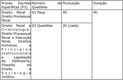 Concurso DPE ES: 2ª etapa!