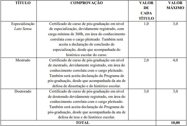 Concurso Prefeitura Quixeramobim CE: prova de títulos!