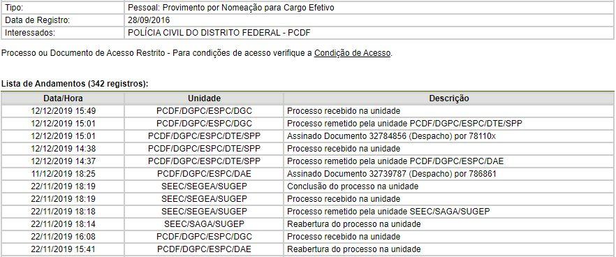 Edital PCDF Agente: registra novas movimentações.