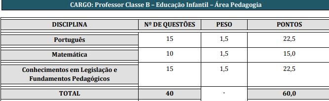 Concurso Prefeitura de João Costa PI: disciplina!
