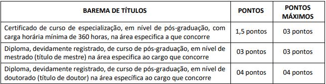 Concurso Câmara de Carapebus RJ: prova de títulos!