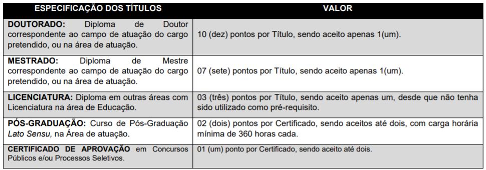 Concurso Prefeitura de Sales SP: avaliação de títulos!