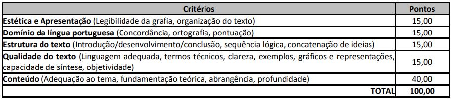edital coren mg redação