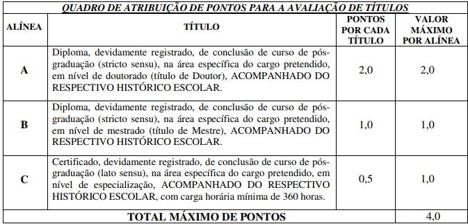 Concurso Prefeitura Aracitaba MG: avaliação de títulos!