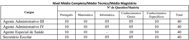 Concurso Prefeitura Aracitaba MG: disciplinas!