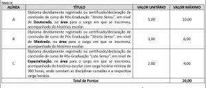 Concurso Prefeitura de Cunha Porã-SC