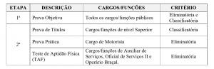Concurso Prefeitura de São Gonçalo do Pará