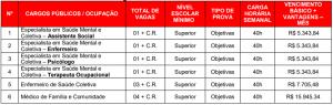 Concurso Prefeitura de Charqueada-RS: 11 vagas de nível superior!