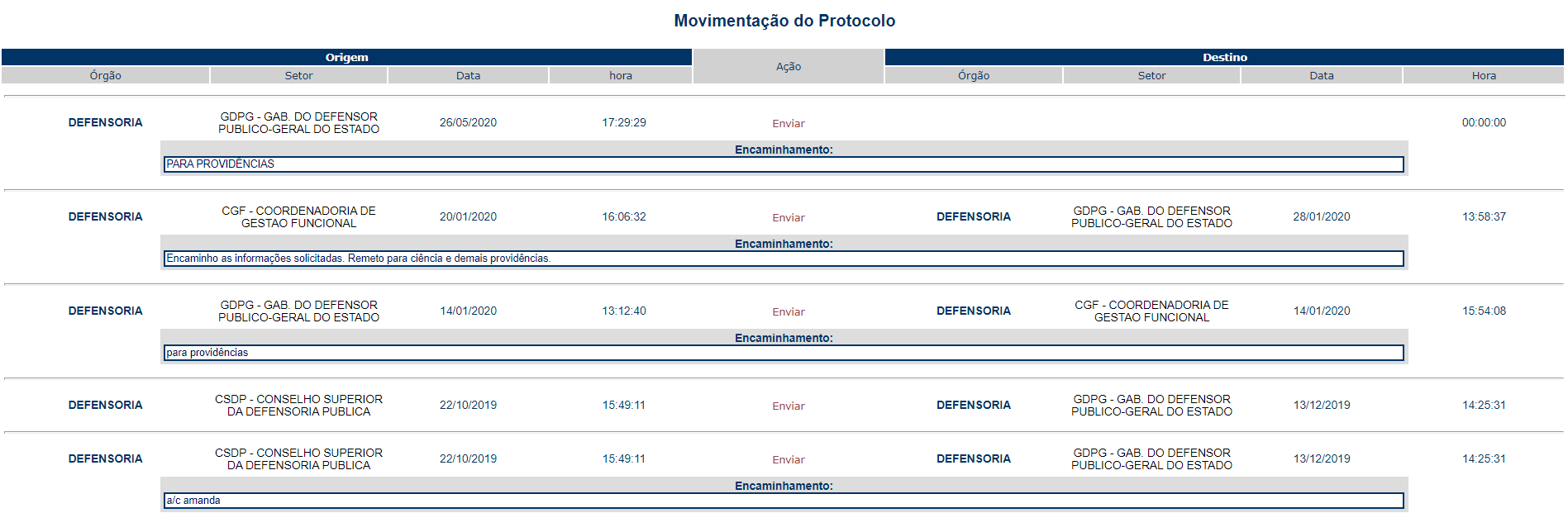 Concurso DPE MT: movimentação do protocolo