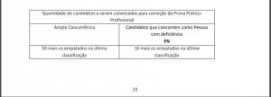 Concurso PGM Itanhaém-SP