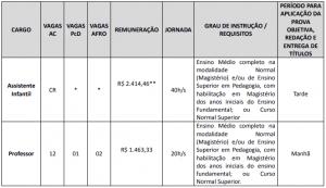 Concurso Prefeitura de Apucarana-PR: Edital publicado!