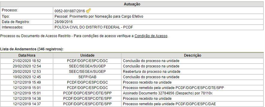 Concurso PCDF Agente: imagem contendo as informações de movimentações do processo de concurso registrados no SEI.