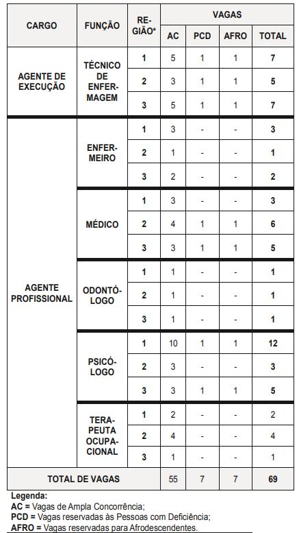 Concurso Poder Executivo PR: Vagas Agente de Execução e Agente Profissional!