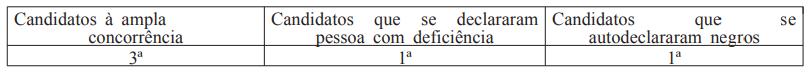 Concurso TCDF Procurador: prova oral!