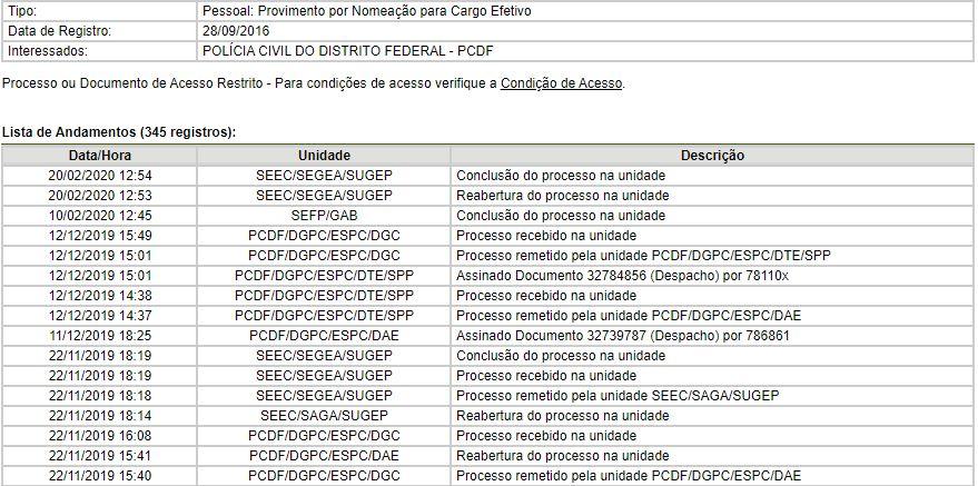 Concurso PCDF Agente: imagem do processo de abertura do concurso para Agente no Sistema Eletrônico de Informação do DF com o registro de movimentações no processo.