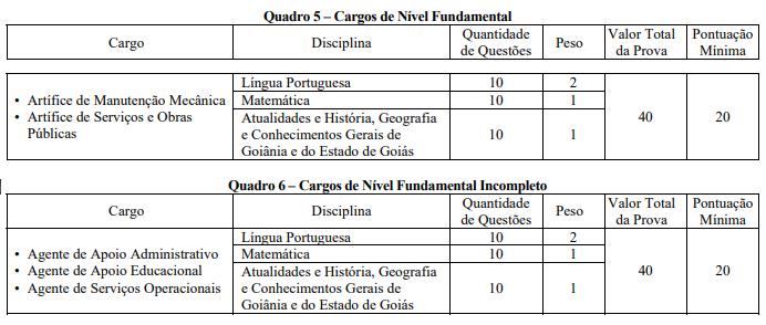 Concurso Prefeitura de Goiânia GO: Cargo de Nível Fundamental