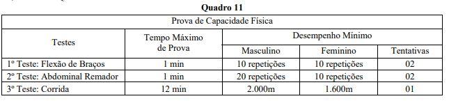 Concurso Prefeitura de Goiânia GO: Detalhes prova aptidão física
