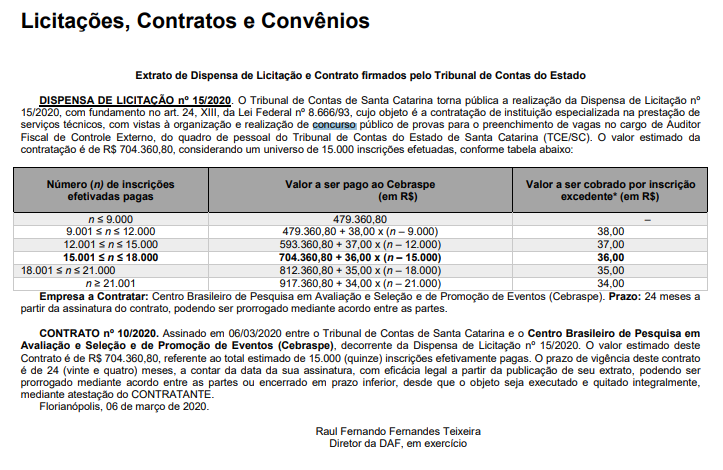 Concurso TCE SC: banca definida!