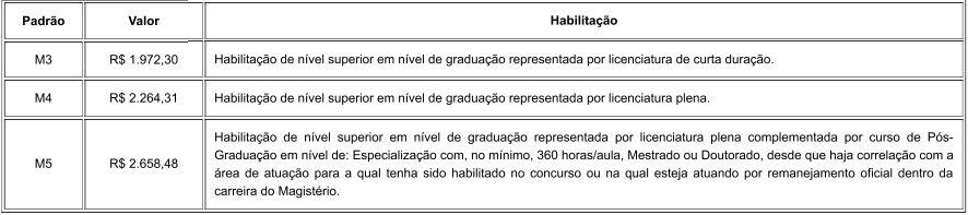 Concurso SME Porto Alegre