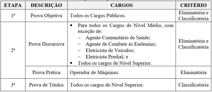 Concurso PGM Água Clara MS: EDITAL Publicado. VEJA!