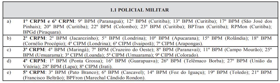 Edital PM PR Lotação