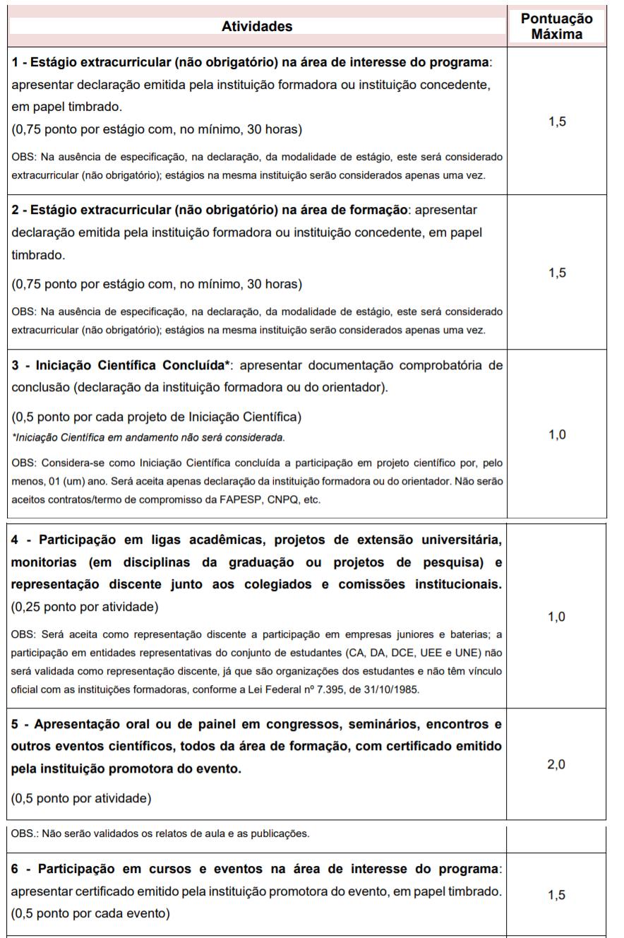 Residência USP: Imagem com pontuações sobre documentos