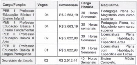 CONCURSO PREFEITURA DE OUROESTE