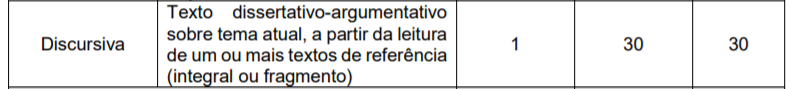 Concurso PC PR: disciplinas da prova discursiva para os cargos de Investigador e Papiloscopista