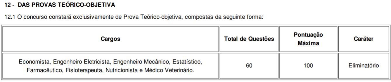 Concurso Prefeitura de Porto Alegre