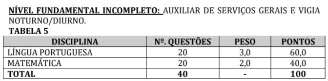 Concurso Câmara de Limoeiro de Anadia AL