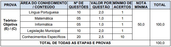 Concurso PGM Vale do Sol RS