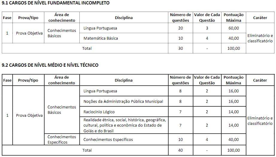 Concurso Prefeitura Alto Paraíso GO