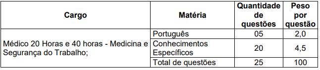 Concurso Prefeitura de Pimenta Bueno RO