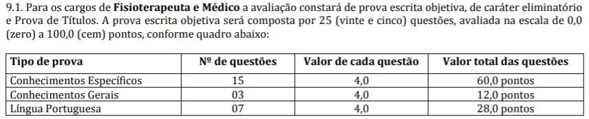 Concurso Prefeitura de Arapuã PR: Salário inicial de até R$ 11 mil. VEJA!