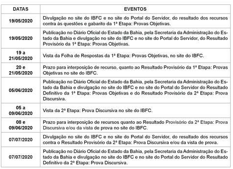 Concurso PM BA: Calendário Polícia Militar da Bahia