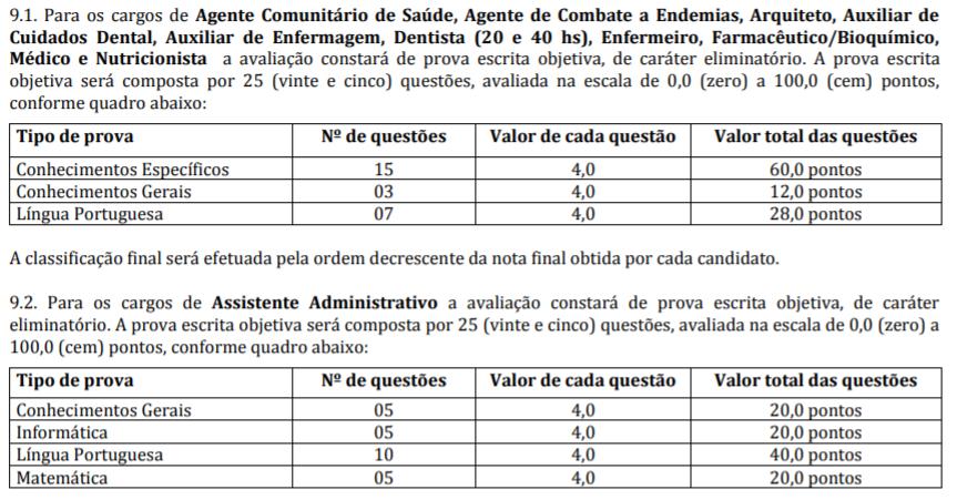 Concurso Prefeitura de Santa Mônica