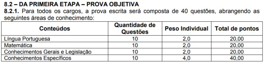 Concurso Prefeitura de Tapejara PR: Inscrições abertas. VEJA!