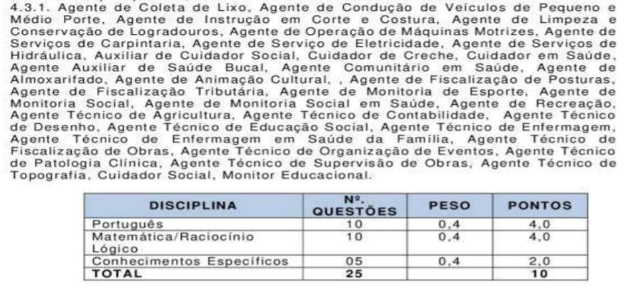 Concurso Prefeitura de Itabaiana SE: SAIU O EDITAL. 258 VAGAS!