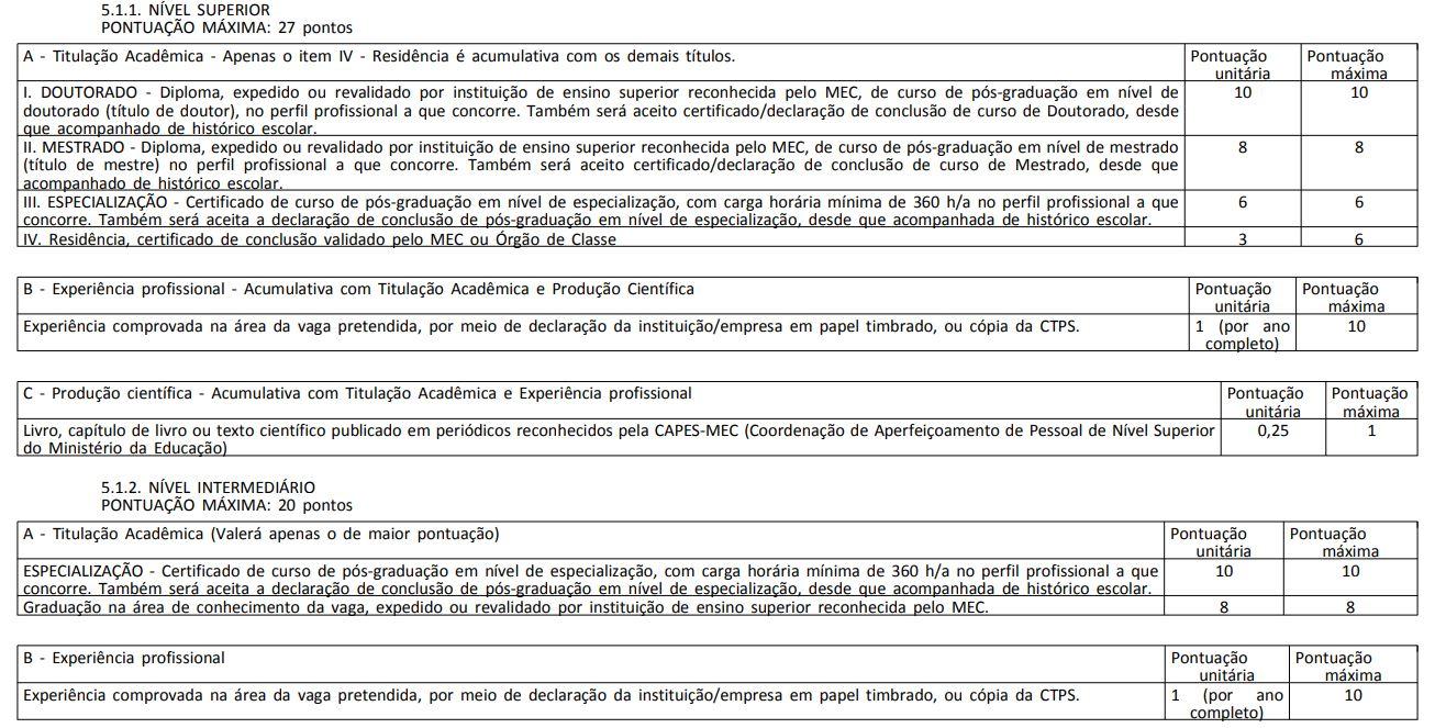 Edital Ministério da Saúde: critérios de seleção!