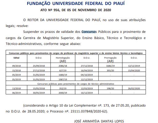 Concurso UFPI: validade suspensa