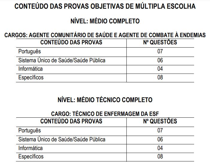 Concurso Prefeitura de Ouro Fino MG: SAIU O EDITAL. VEJA!