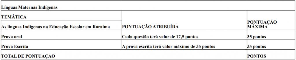 Concurso SEED RR prova oral